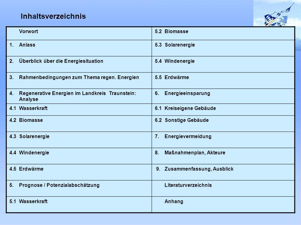 Inhaltsverzeichnis Vorwort 5.2 Biomasse 1. Anlass 5.3 Solarenergie