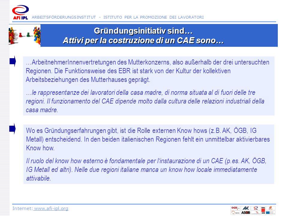 Gründungsinitiativ sind… Attivi per la costruzione di un CAE sono…