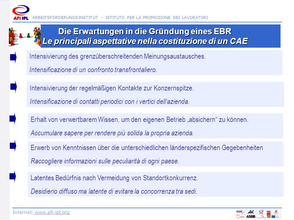 Die Erwartungen in die Gründung eines EBR Le principali aspettative nella costituzione di un CAE