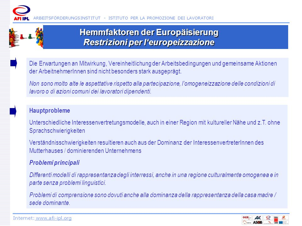 Hemmfaktoren der Europäisierung Restrizioni per l'europeizzazione