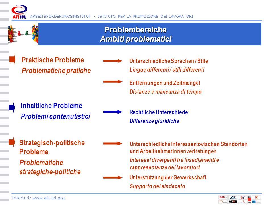 Problembereiche Ambiti problematici