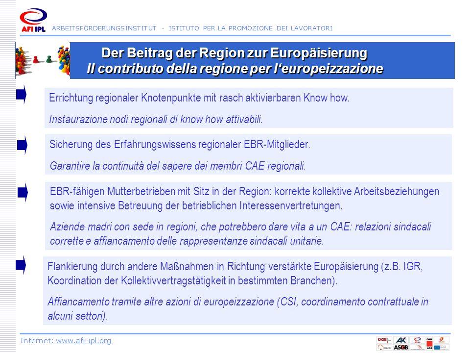 Der Beitrag der Region zur Europäisierung Il contributo della regione per l'europeizzazione