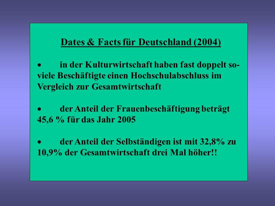 Dates & Facts für Deutschland (2004)