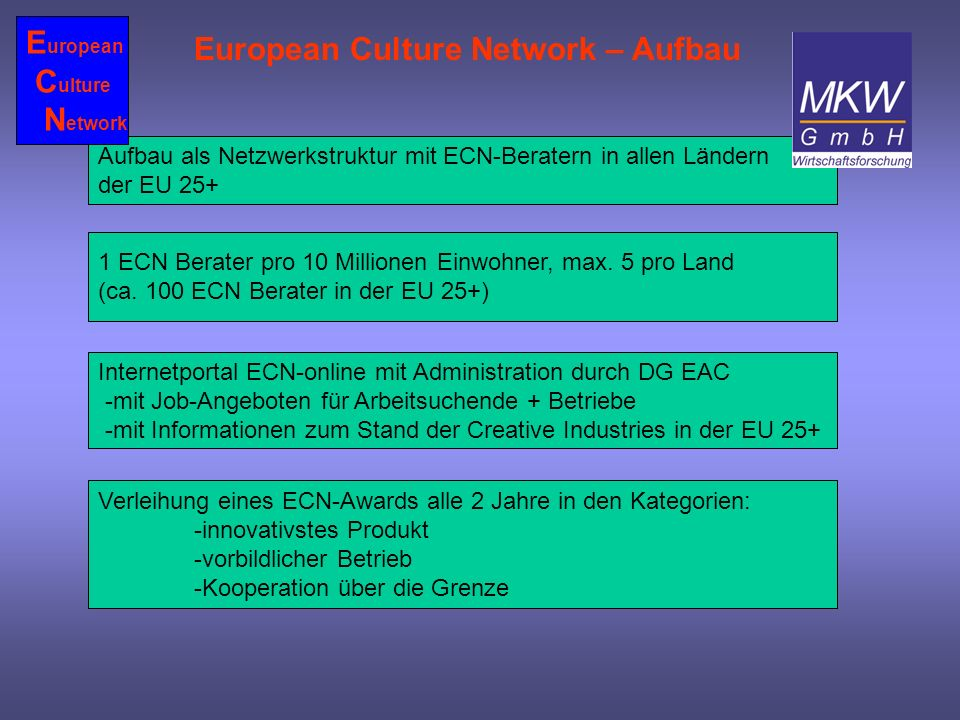 European Culture Network – Aufbau