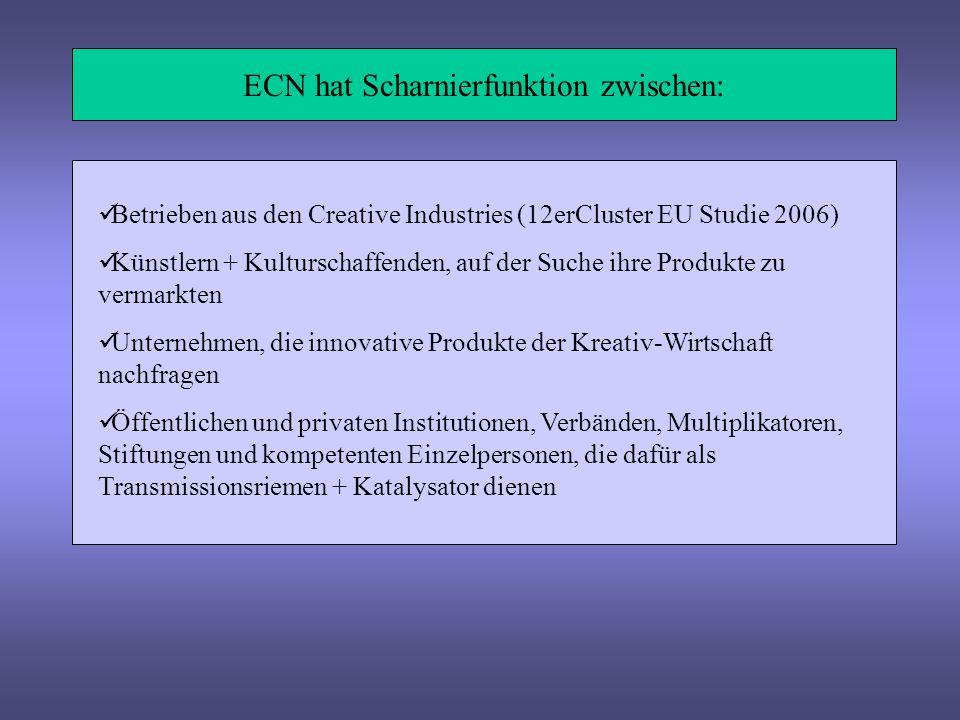 ECN hat Scharnierfunktion zwischen: