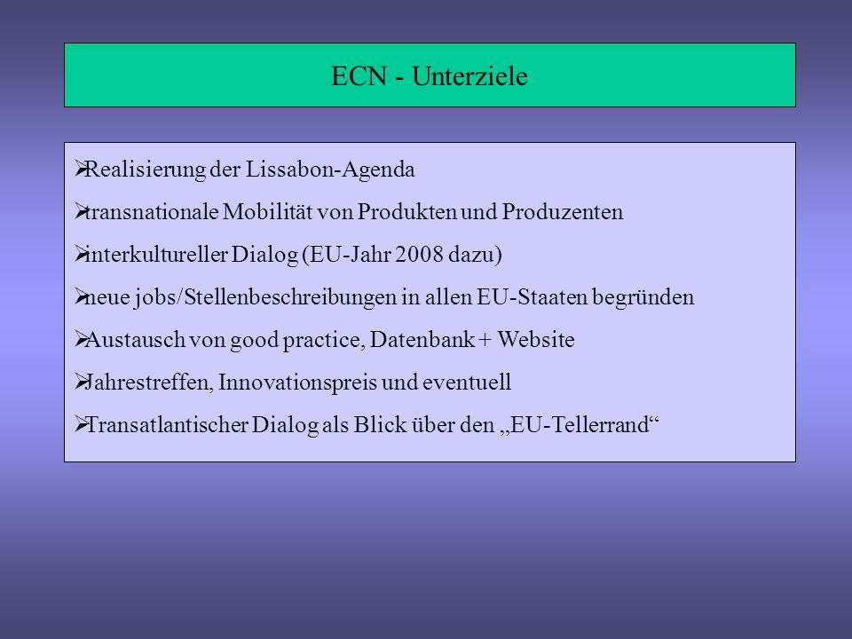ECN - Unterziele Realisierung der Lissabon-Agenda