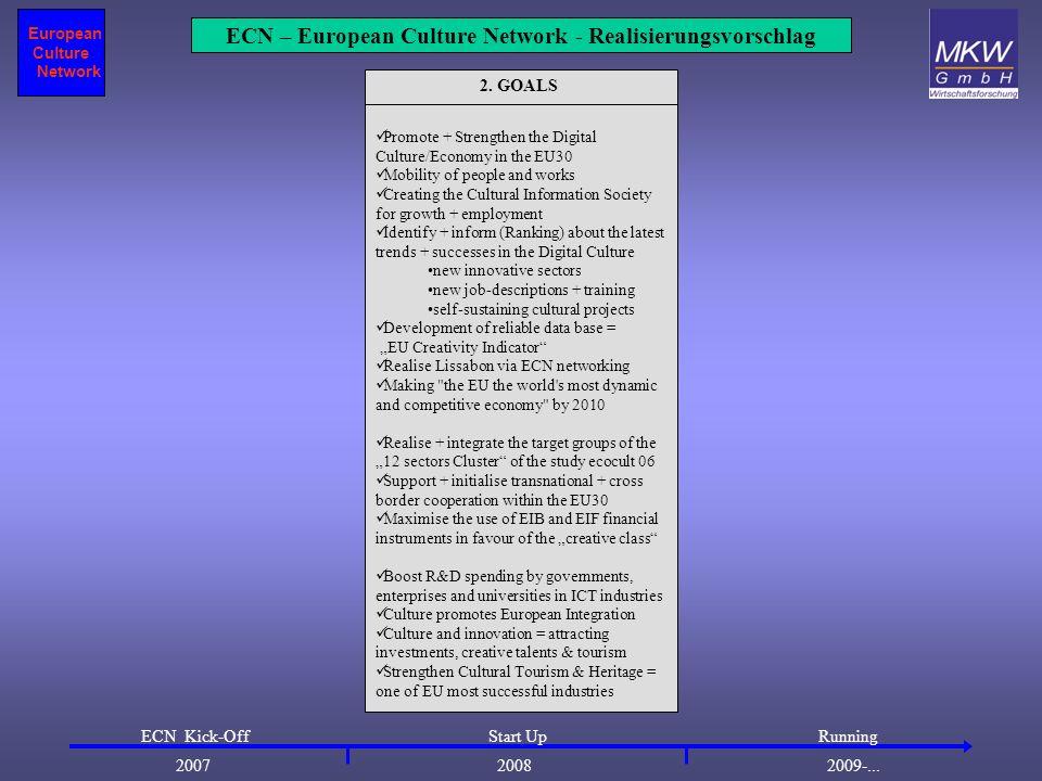 ECN – European Culture Network - Realisierungsvorschlag