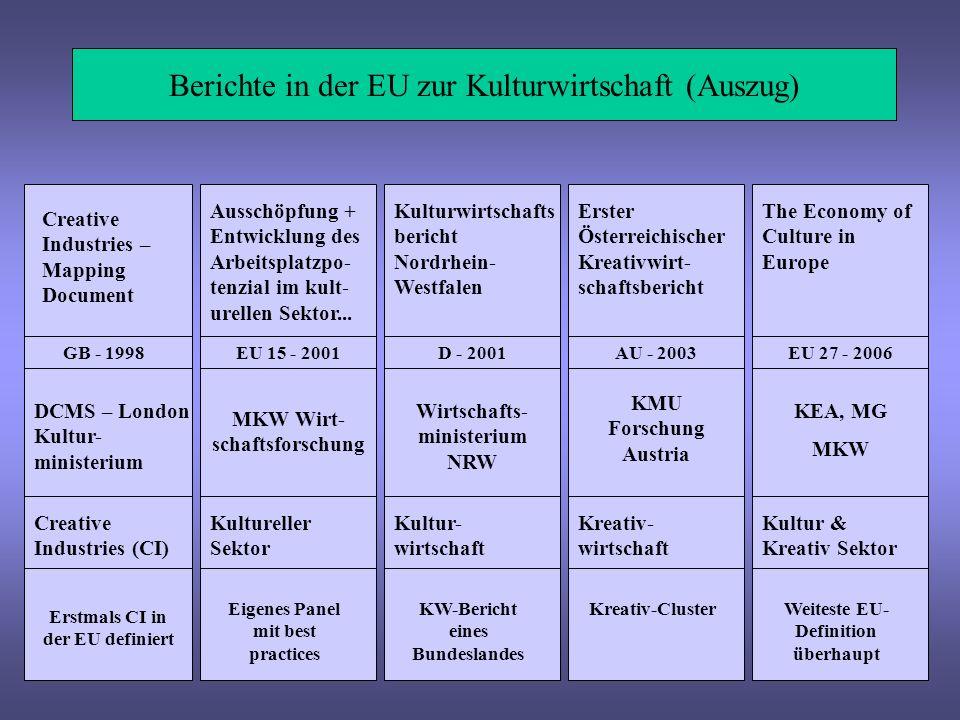 Berichte in der EU zur Kulturwirtschaft (Auszug)