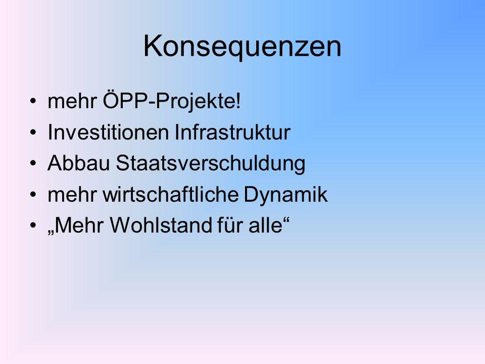 Konsequenzen mehr ÖPP-Projekte! Investitionen Infrastruktur