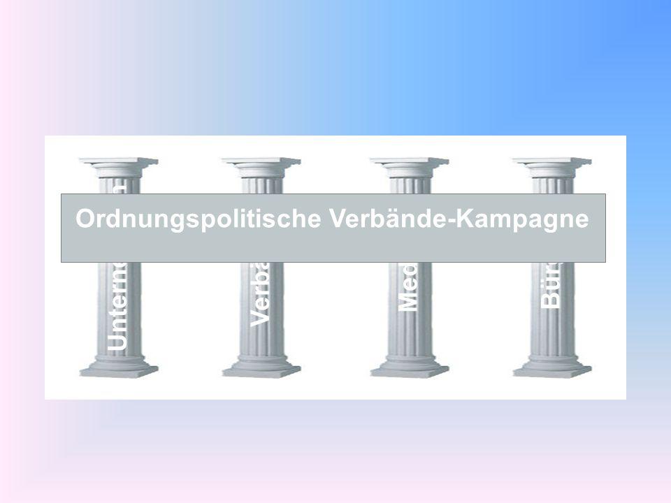 Ordnungspolitische Verbände-Kampagne