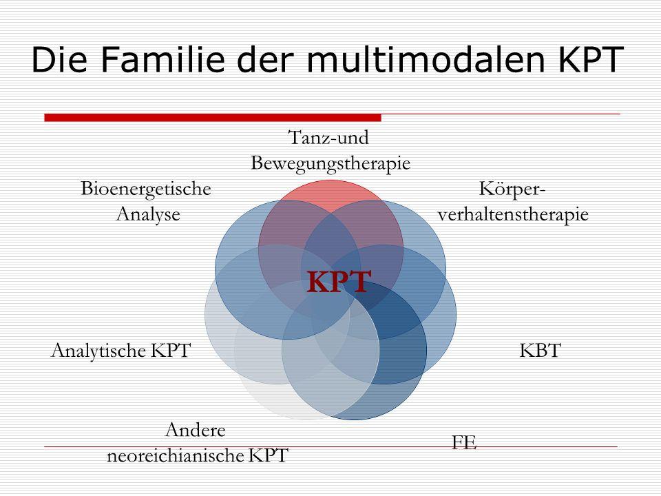 Die Familie der multimodalen KPT