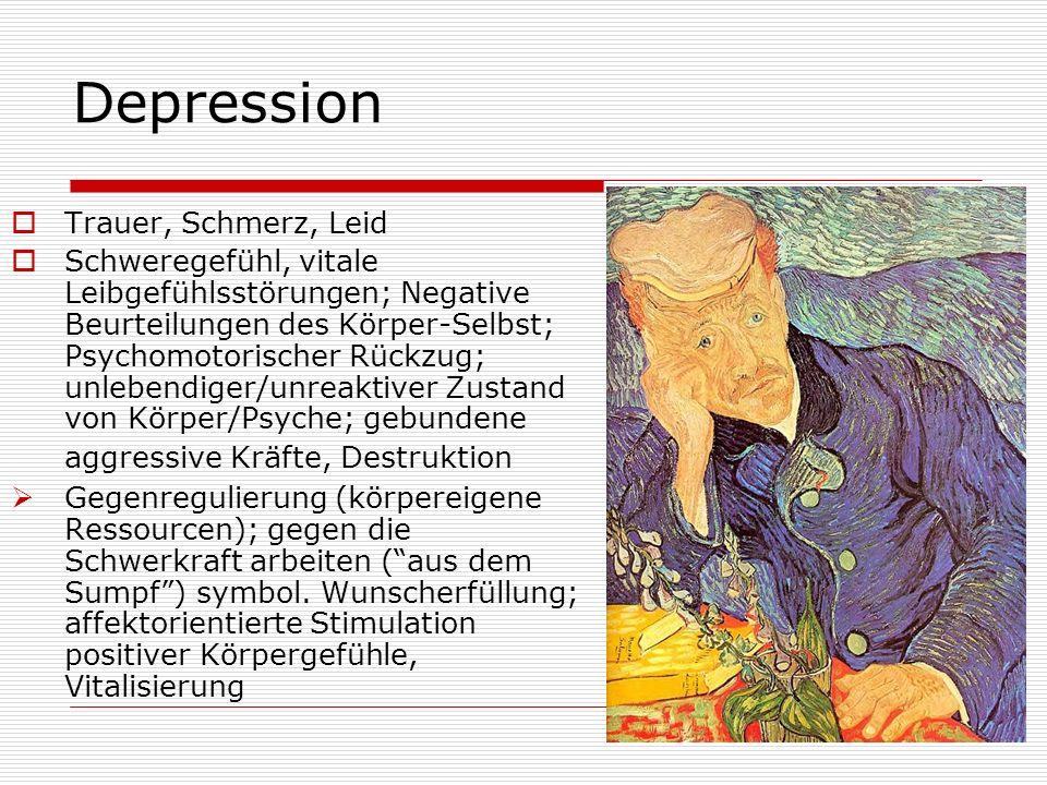 Depression Trauer, Schmerz, Leid