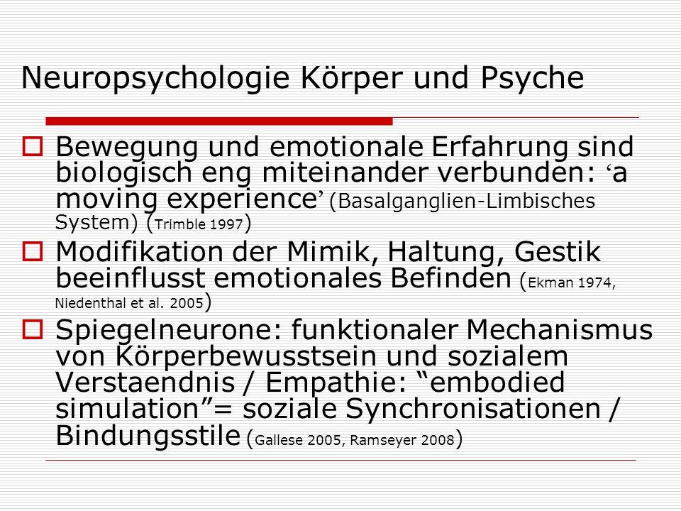 Neuropsychologie Körper und Psyche