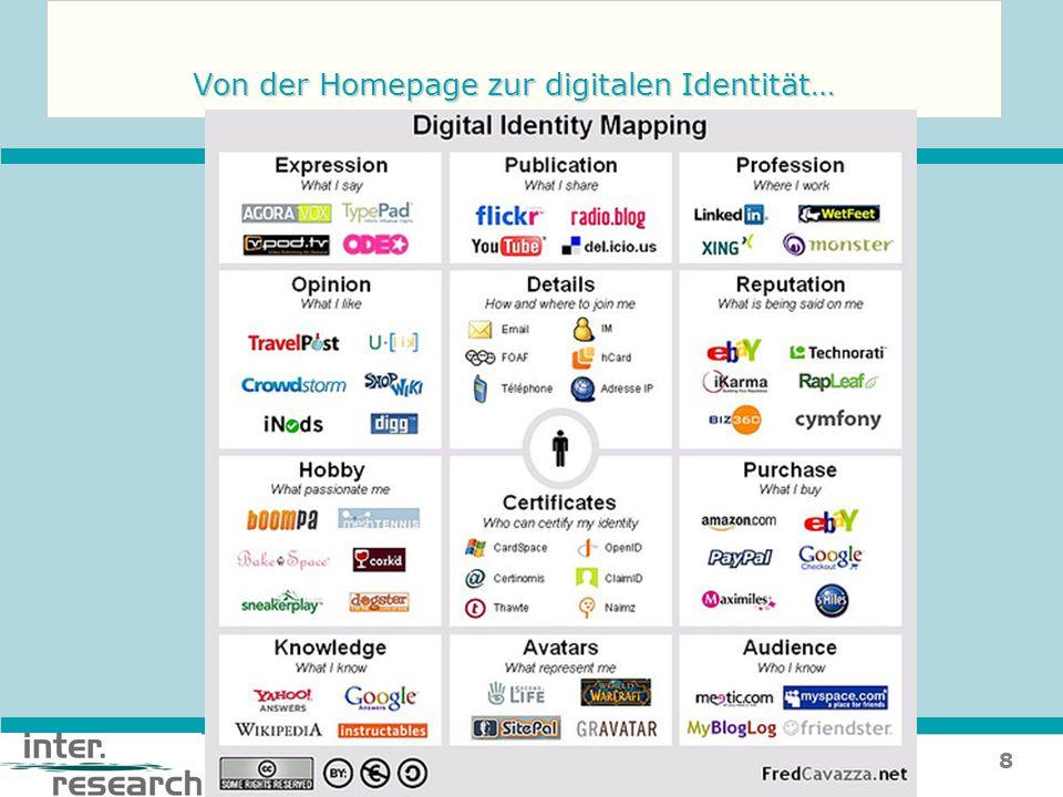 Von der Homepage zur digitalen Identität…
