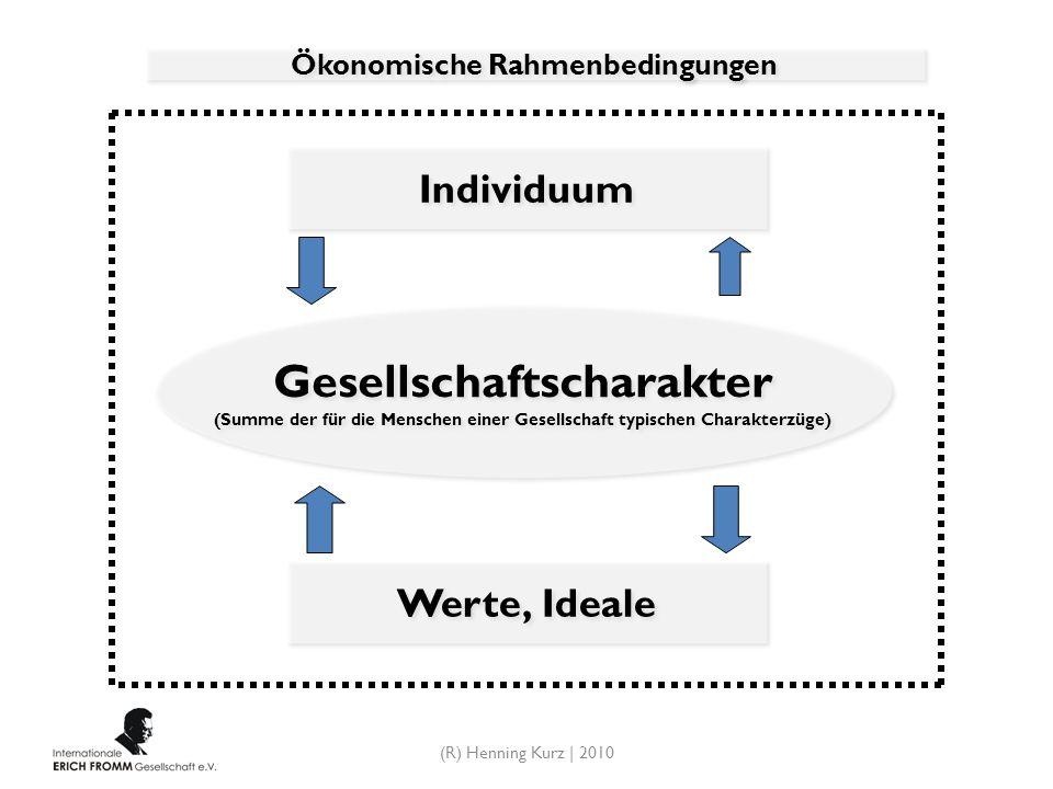 Ökonomische Rahmenbedingungen Gesellschaftscharakter