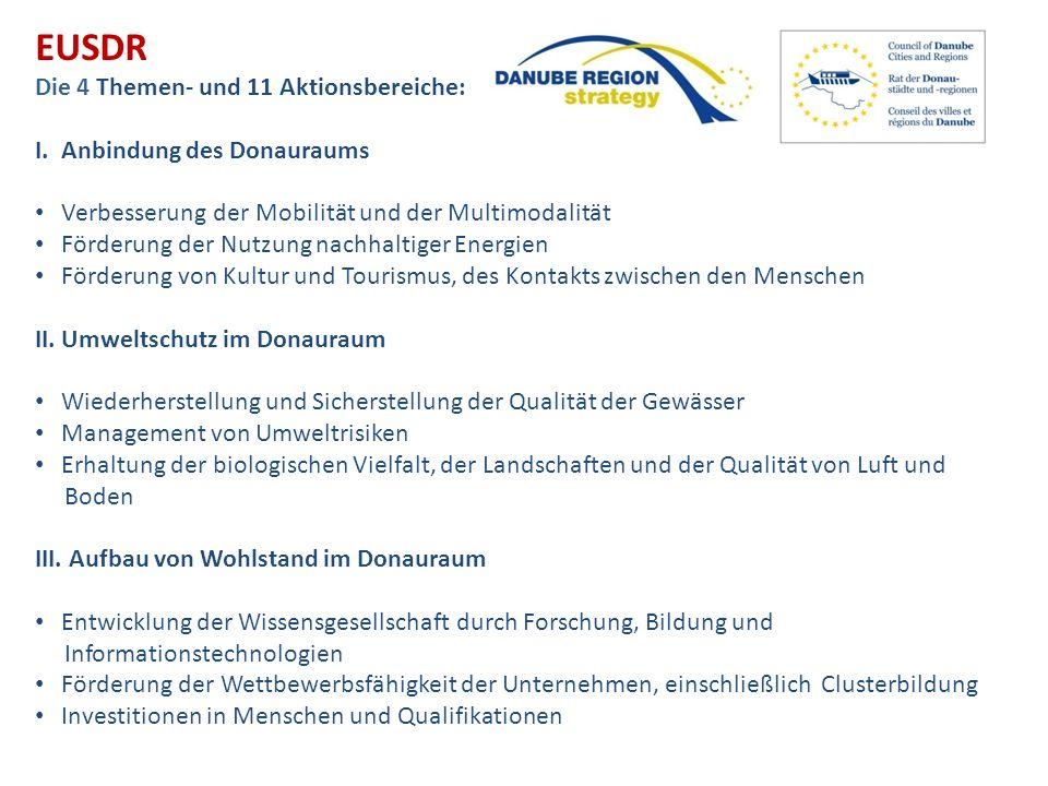 EUSDR Die 4 Themen- und 11 Aktionsbereiche:
