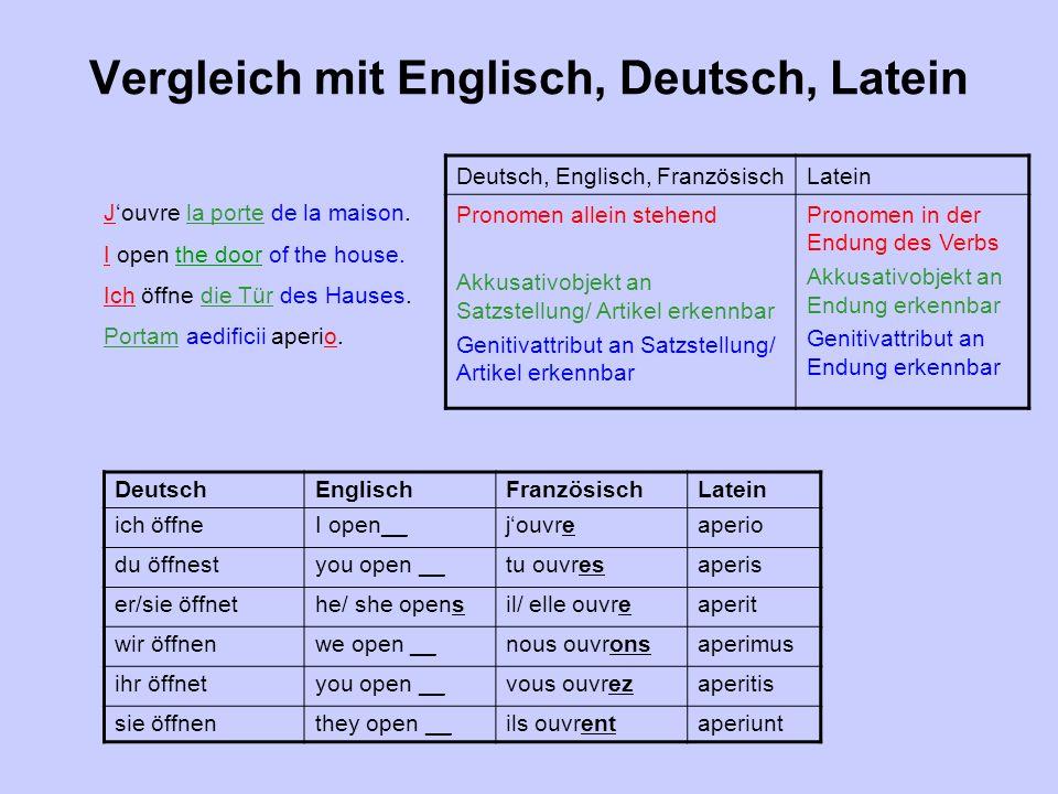 Vergleich mit Englisch, Deutsch, Latein