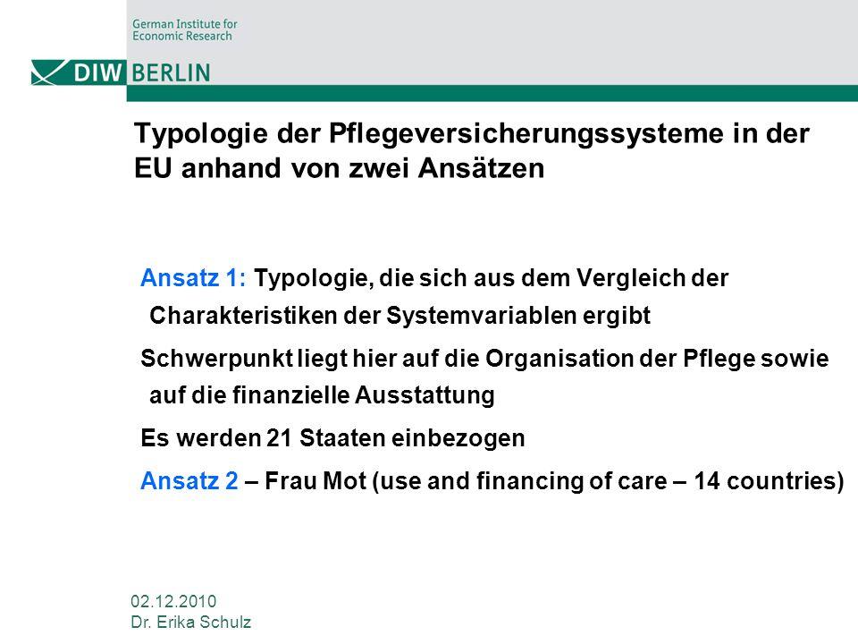 Typologie der Pflegeversicherungssysteme in der EU anhand von zwei Ansätzen