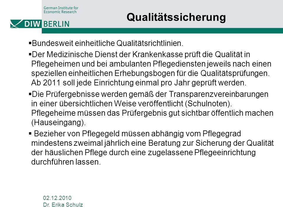 Qualitätssicherung Bundesweit einheitliche Qualitätsrichtlinien.