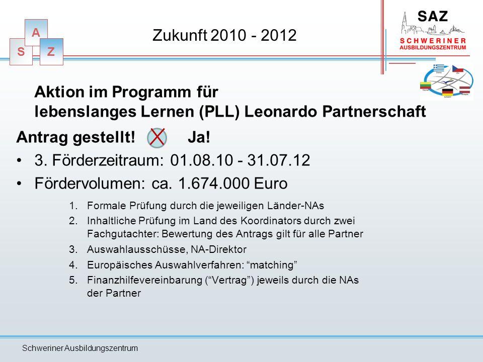 Fördervolumen: ca. 1.674.000 Euro