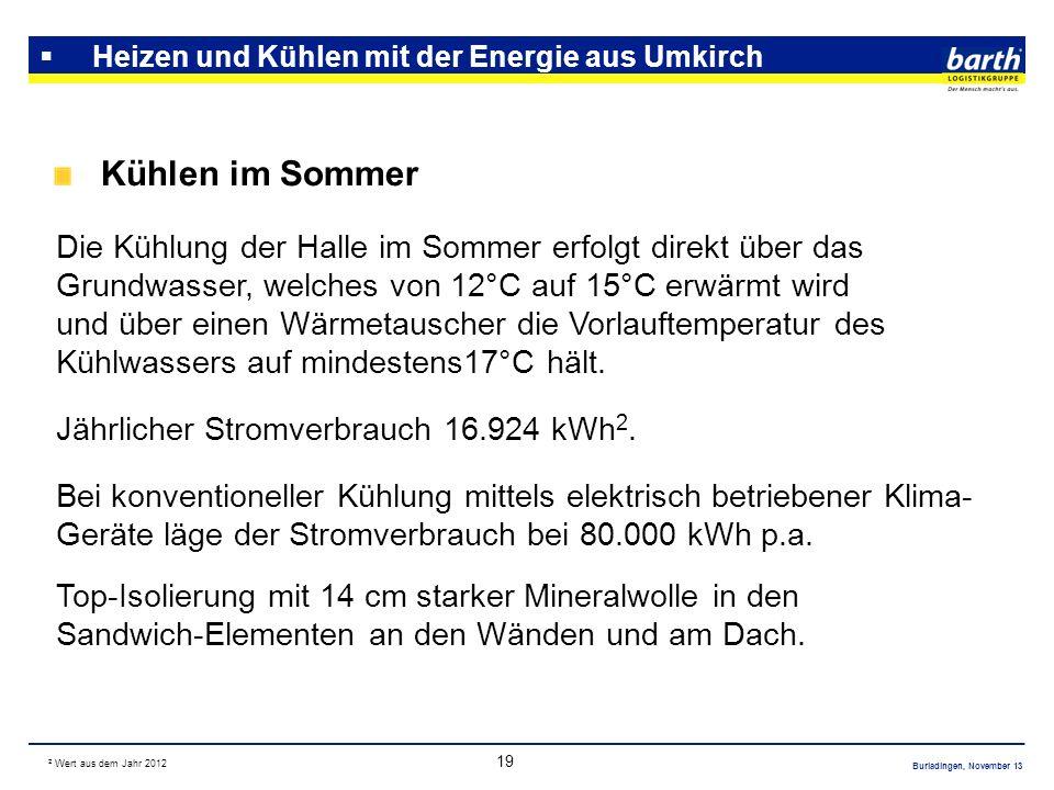 Heizen und Kühlen mit der Energie aus Umkirch