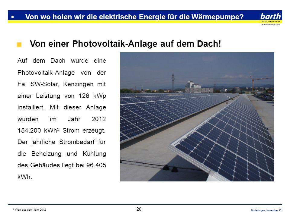 Von einer Photovoltaik-Anlage auf dem Dach!