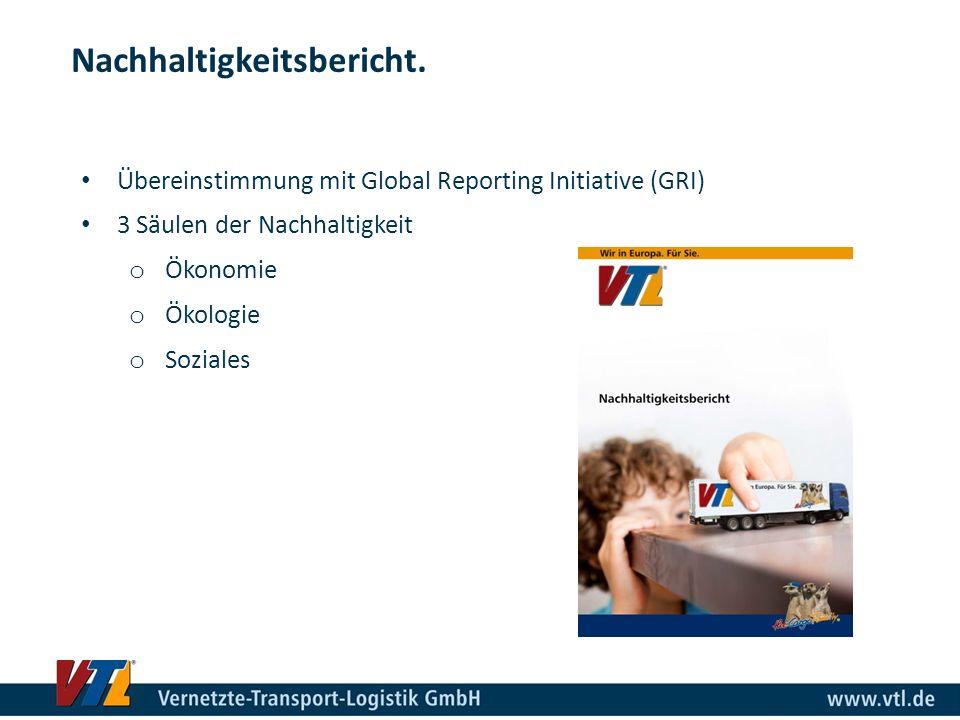 Nachhaltigkeitsbericht.