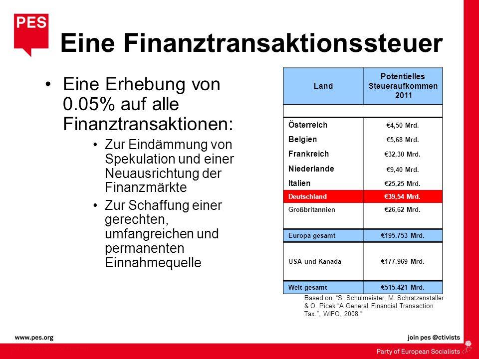 Eine Finanztransaktionssteuer