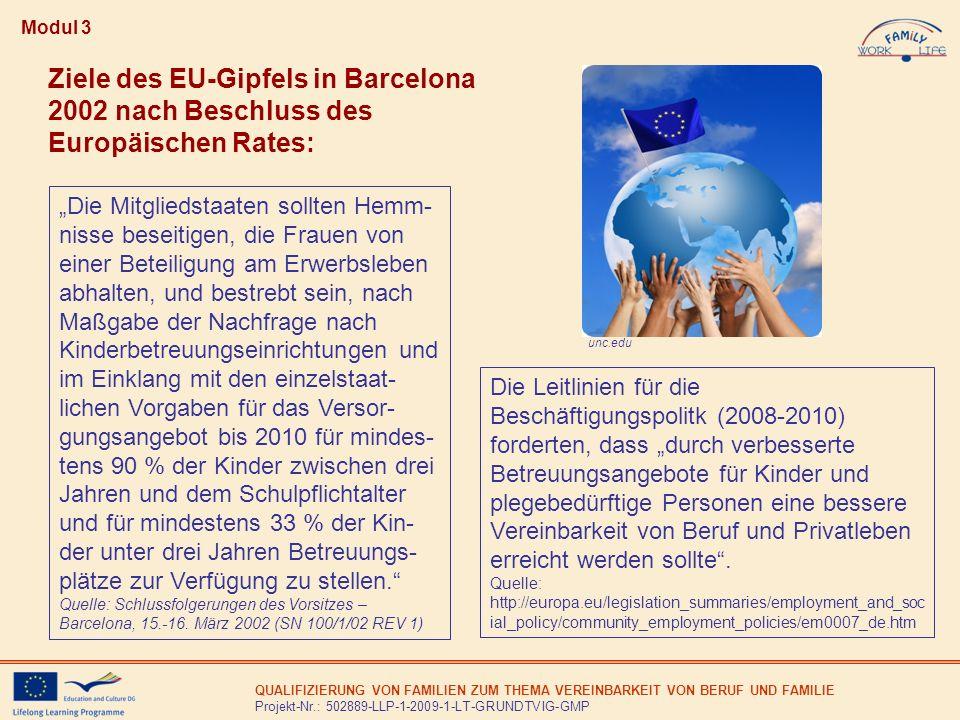 Modul 3 Ziele des EU-Gipfels in Barcelona 2002 nach Beschluss des Europäischen Rates: