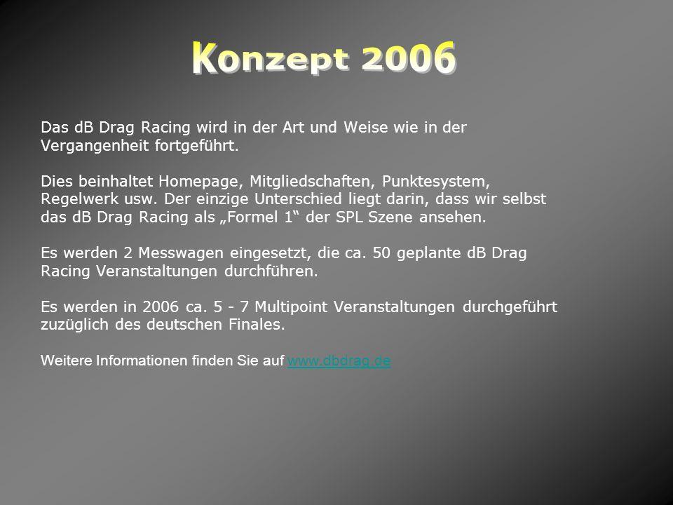 Konzept 2006 Das dB Drag Racing wird in der Art und Weise wie in der