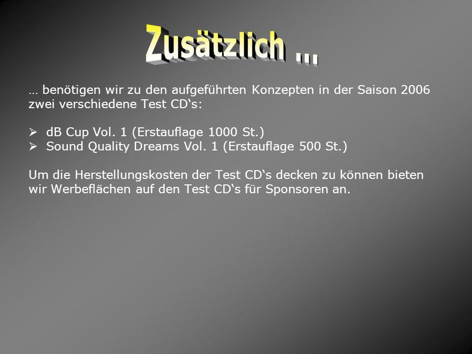 Zusätzlich ... … benötigen wir zu den aufgeführten Konzepten in der Saison 2006. zwei verschiedene Test CD's: