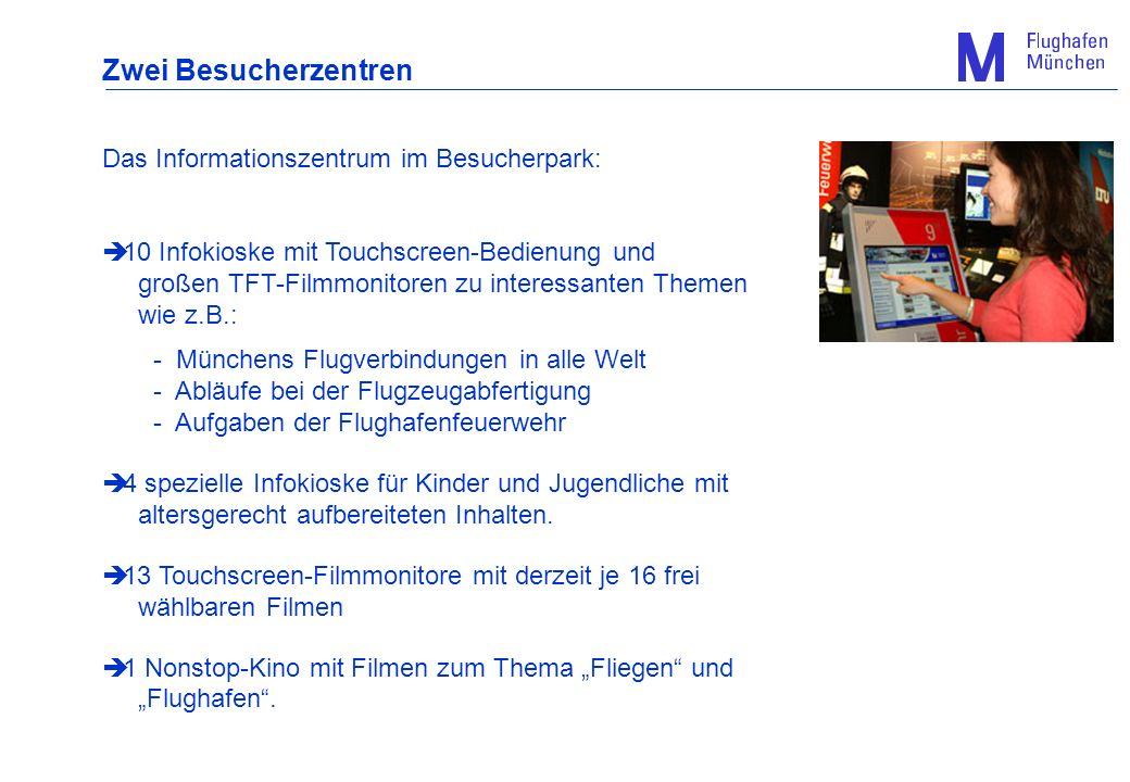 Zwei Besucherzentren Das Informationszentrum im Besucherpark: