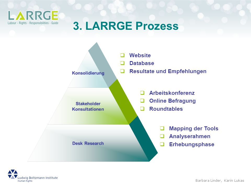3. LARRGE Prozess Website Database Resultate und Empfehlungen