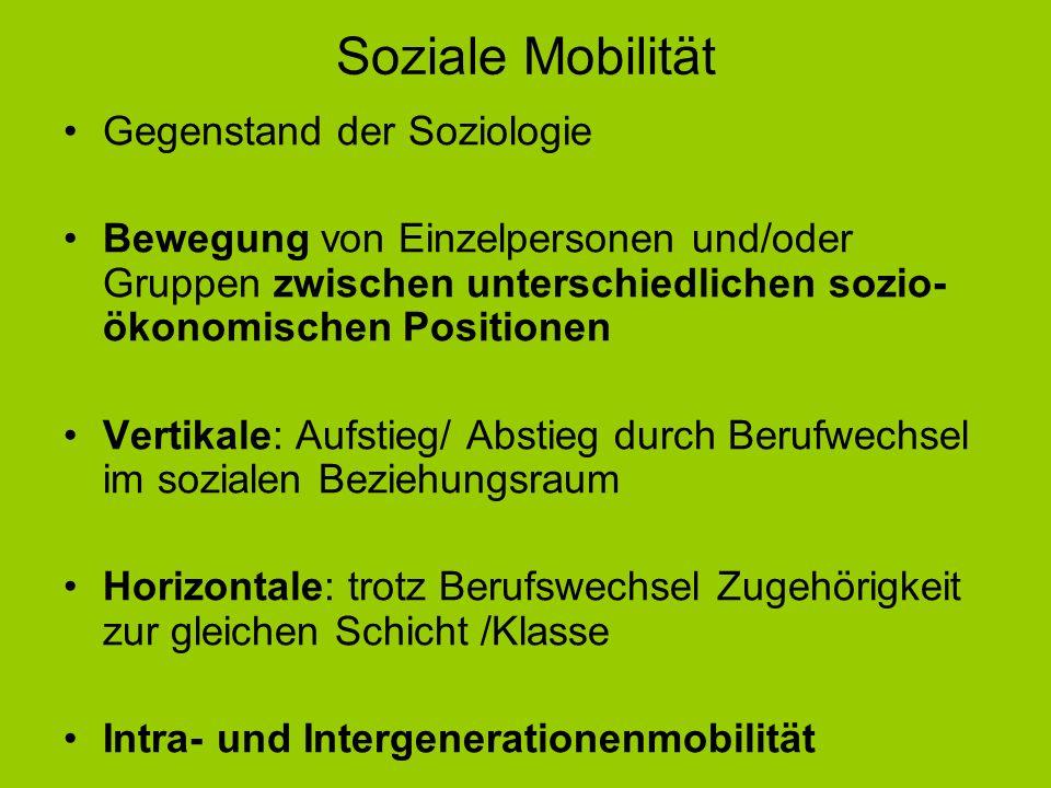 Soziale Mobilität Gegenstand der Soziologie