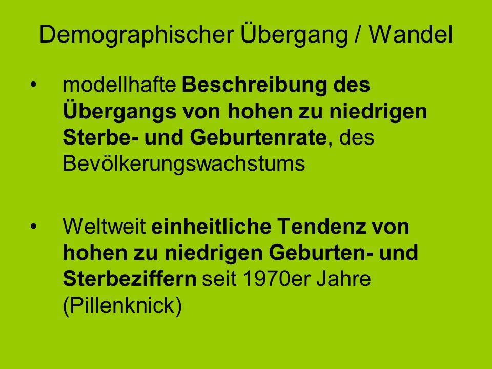 Demographischer Übergang / Wandel