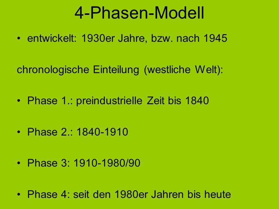 4-Phasen-Modell entwickelt: 1930er Jahre, bzw. nach 1945