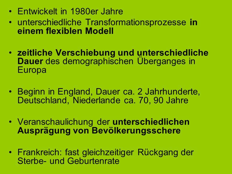 Entwickelt in 1980er Jahre unterschiedliche Transformationsprozesse in einem flexiblen Modell.
