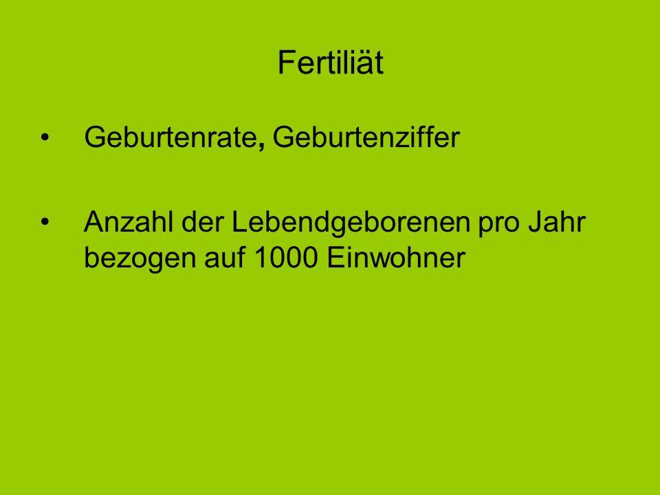 Fertiliät Geburtenrate, Geburtenziffer