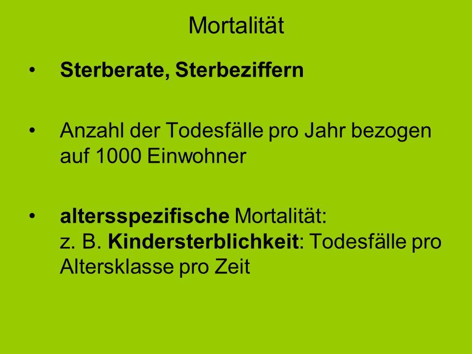 Mortalität Sterberate, Sterbeziffern