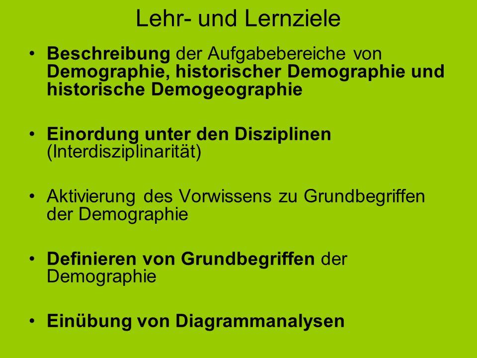 Lehr- und Lernziele Beschreibung der Aufgabebereiche von Demographie, historischer Demographie und historische Demogeographie.