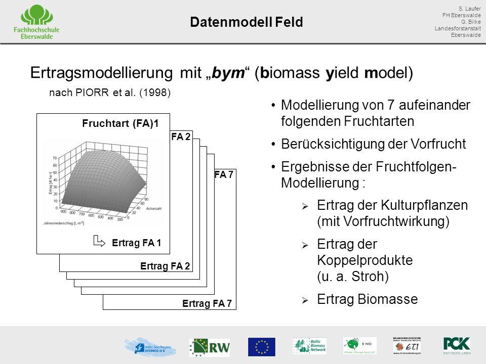 "Ertragsmodellierung mit ""bym (biomass yield model)"