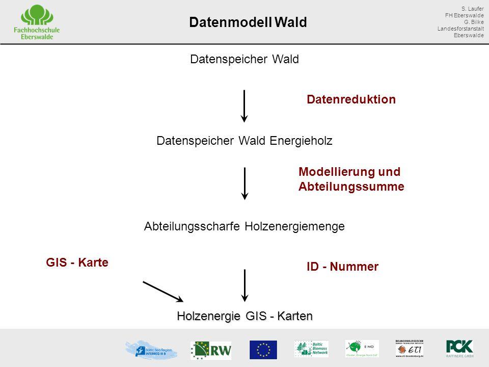 Datenmodell Wald Datenspeicher Wald Datenreduktion