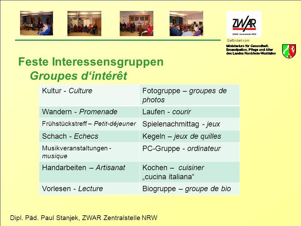 Feste Interessensgruppen Groupes d'intérêt