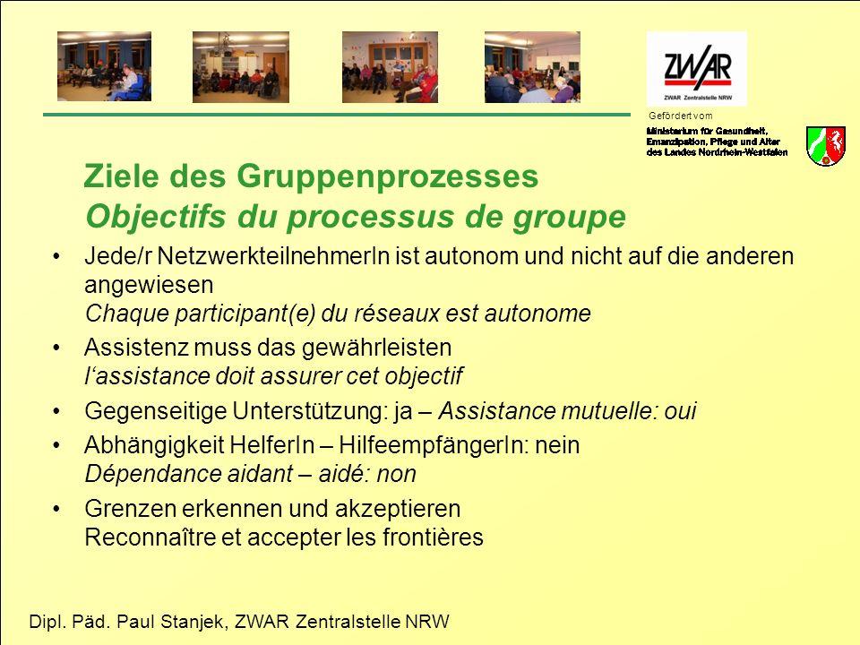 Ziele des Gruppenprozesses Objectifs du processus de groupe