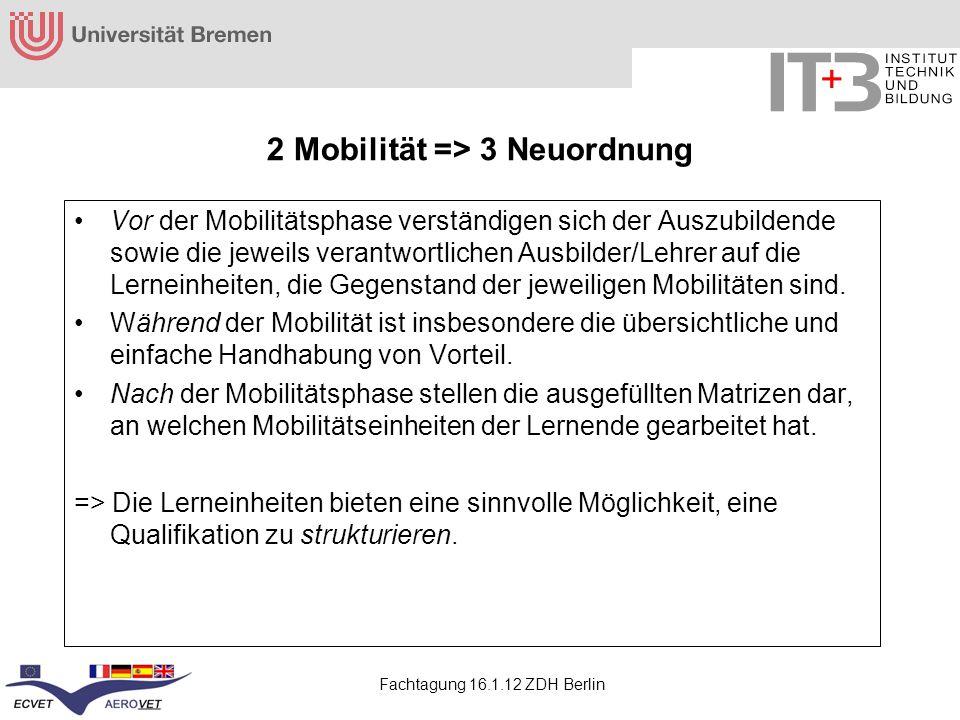 2 Mobilität => 3 Neuordnung