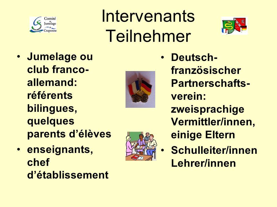 Intervenants Teilnehmer