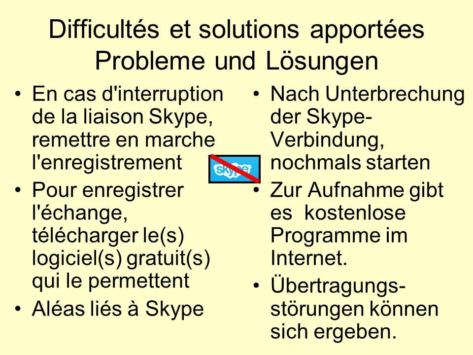 Difficultés et solutions apportées Probleme und Lösungen
