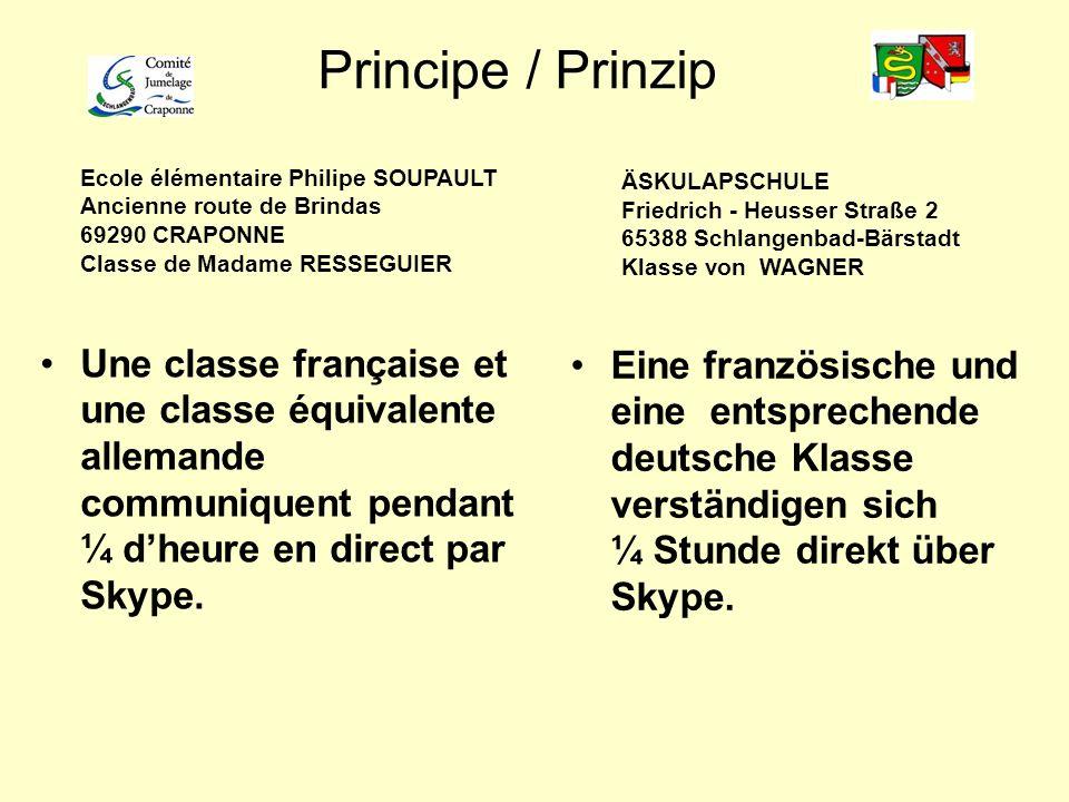 Principe / Prinzip ÄSKULAPSCHULE Friedrich - Heusser Straße 2 65388 Schlangenbad-Bärstadt Klasse von WAGNER.