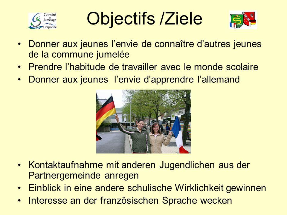 Objectifs /Ziele Donner aux jeunes l'envie de connaître d'autres jeunes de la commune jumelée.
