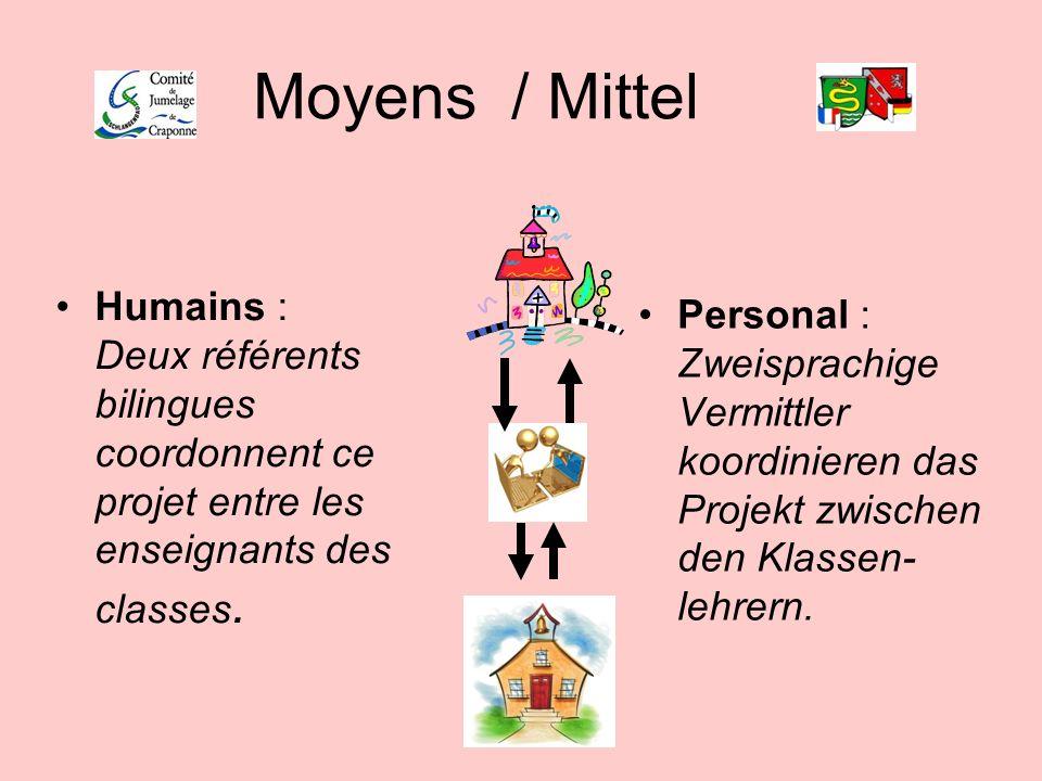 Moyens / Mittel Humains : Deux référents bilingues coordonnent ce projet entre les enseignants des classes.
